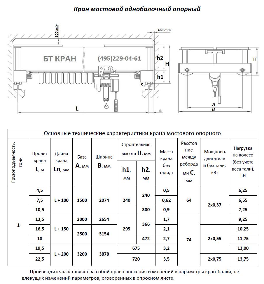 Кран-балка опорная 1 тонна (стандарт)