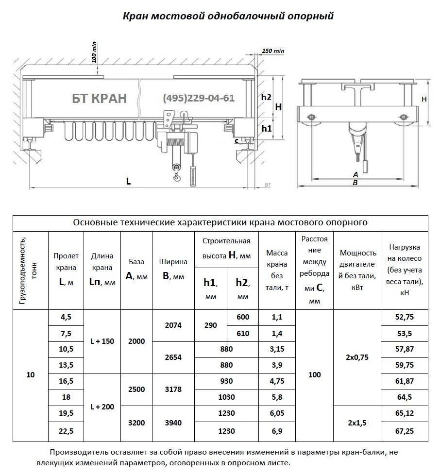 Кран-балка опорная 10 тонн (стандарт)