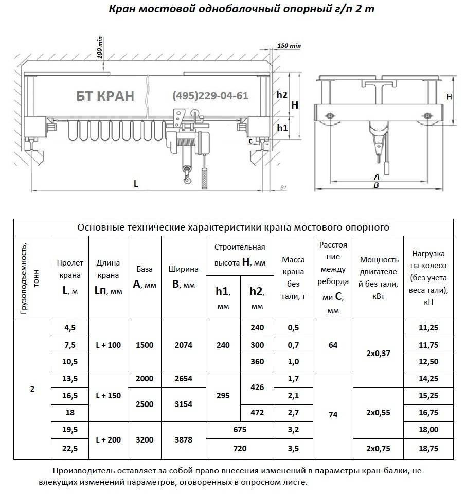 Кран-балка опорная 2 тонны (стандарт)
