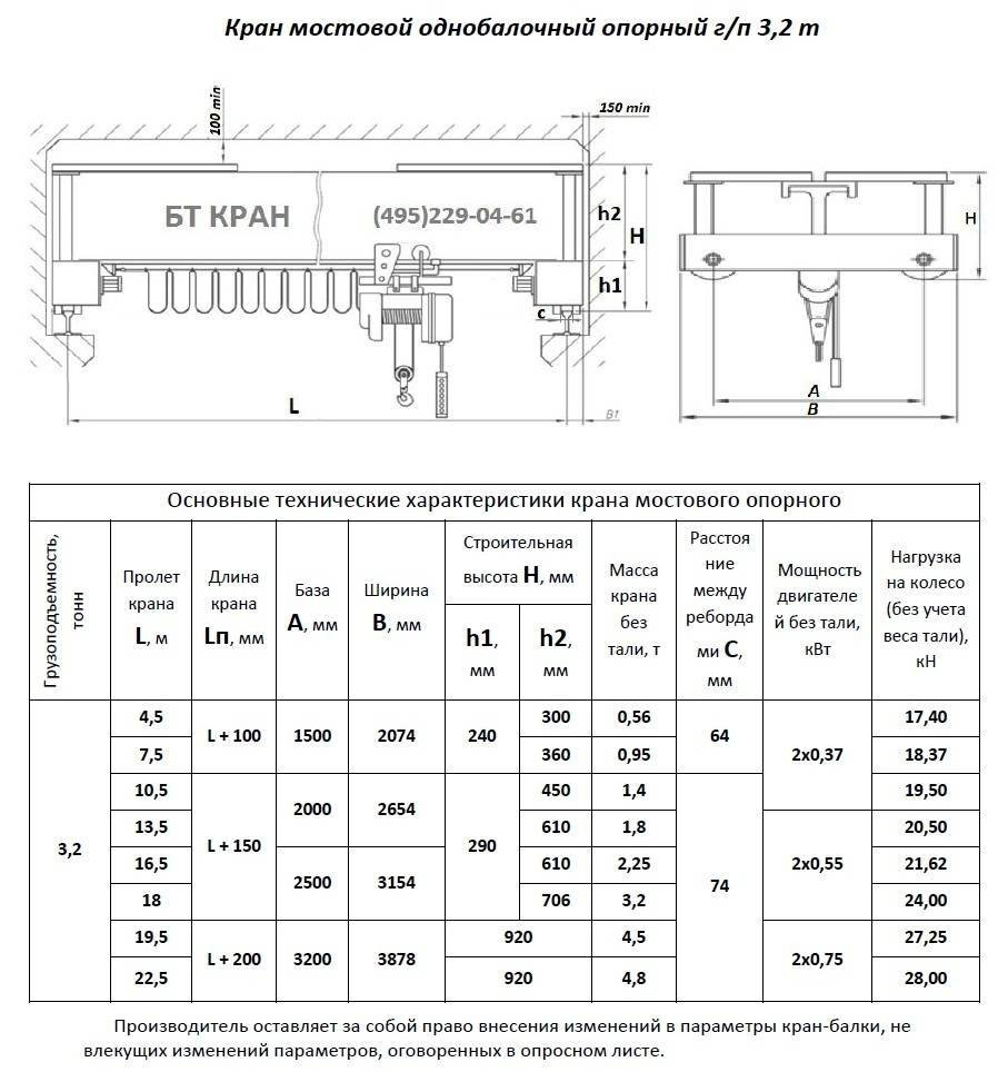 Кран-балка опорная 3,2 тонны (стандарт)