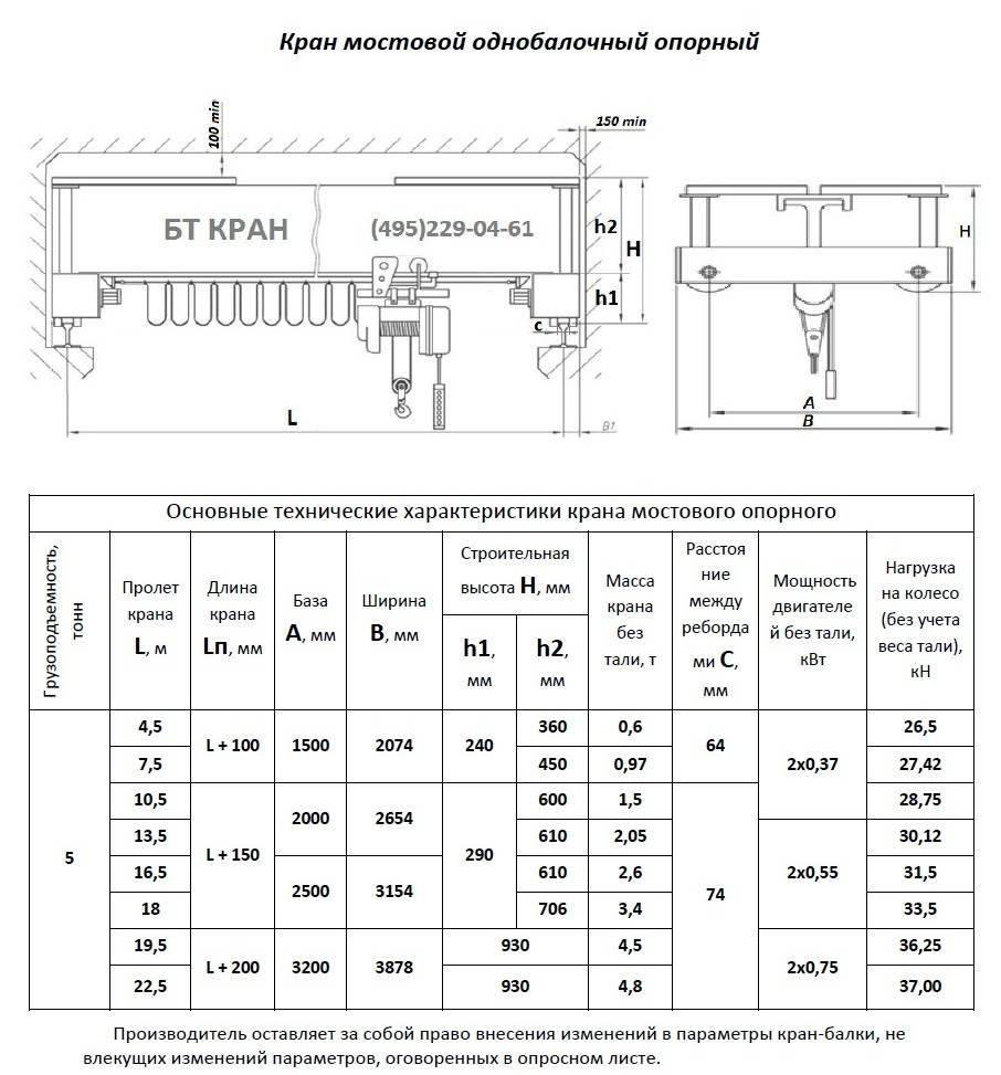 Кран-балка опорная 5 тонн (стандарт)